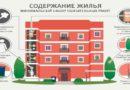 Перечень минимальных требований для граждан, проживающих в многоквартирных домах